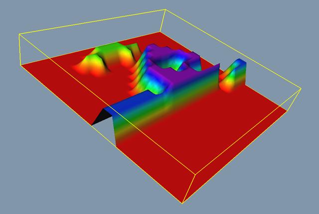 yeraltı görüntüleme cihazı